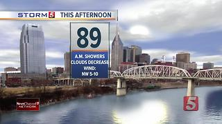 Kelly's Afternoon Forecast: Saturday, July 8, 2017 - Video