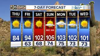 Storm chances possible in the mountains, sunny in the Valley - Video