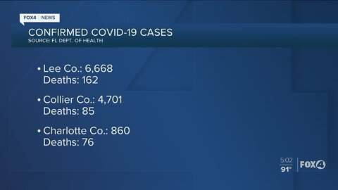 Coronavirus Cases in Florida as of Friday, July 3