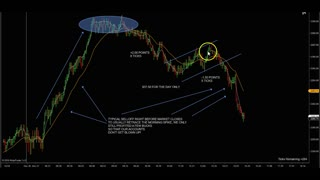 Daily Recap SP 500 12-27-2016 - Video