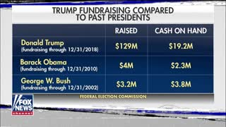 President Trump campaign shatters fundraising records