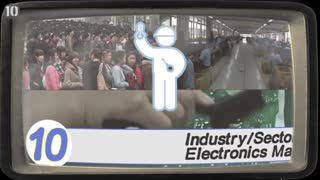 10 Biggest Employers In The World - Video
