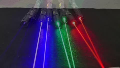 Most Powerful Laser Pointer