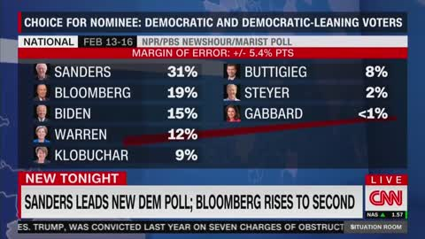 Sanders adviser says Bloomberg isn't the answer against Trump