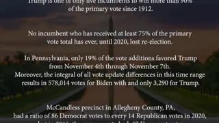 UNMASKED: Evidence of election fraud
