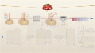 Decantation & Cooling - Video