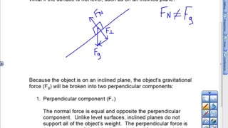 Inclined Plane Lesson