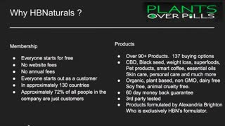 HB Naturals Business Presentation