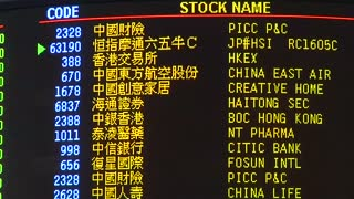 Growth fears hit global stocks - Video