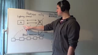 What is Bitcoin package relay?
