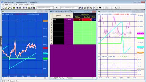 TradeStation EasyLanguage Quick-tip 50 | Find the lowest RSI and how many bars ago it occurred