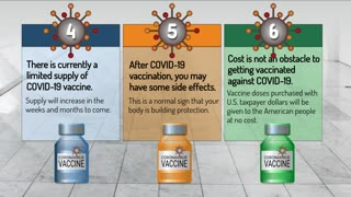 Have you had your Covid-19 shots?