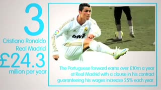 Top 5 Highest Earning Players - Video