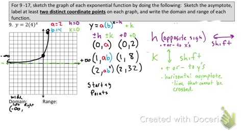 Exponential Growth functions