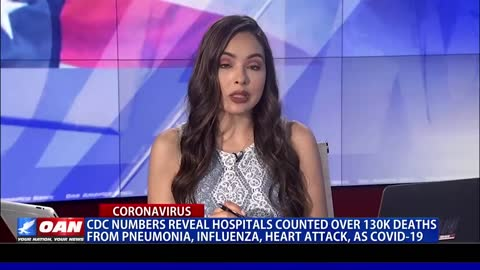 CDC claims false Covid reporting