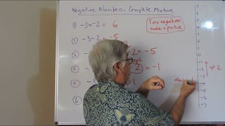 Math Negatives 07 Complete Mixture also called Directed Numbers Mostly for Years/Grade 7, 8 and 9