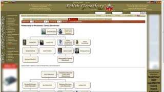 How to check relationships between family tree members.