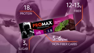 Promax Nutrition - All About The Carb Sense Bars - Video