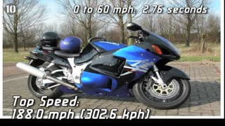 10 Fastest Production Bikes - Video