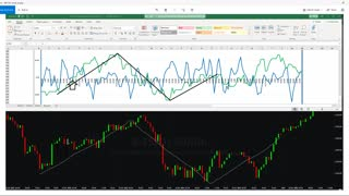Perfect Storm Excel Indicator