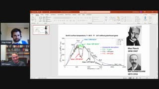 The Science of Carbon Dioxide (Prof. William Happer)