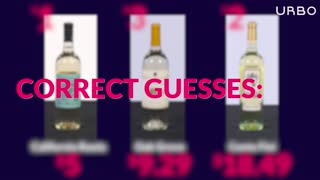Can People Tell the Difference Between Cheap and Expensive Wine? - Video