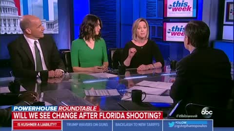 ABC Panelists Argue for Gun Confiscation and Tout Anti-Gun Kids