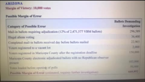 Arizona audit update Feb 6, 2021 Mike Lindell data looks plausible, Maricopa Board contempt vote