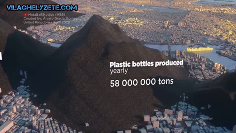 Plastic in the World - Animation