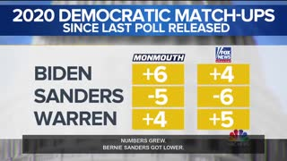 Poll reveals Bernie Sanders voters pay less attention to politics
