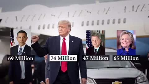 MUST WATCH Video from President Trump today
