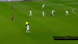 Messi golazo vs Real Madrid - Video