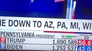 Trump vote count goes down on live TV election night