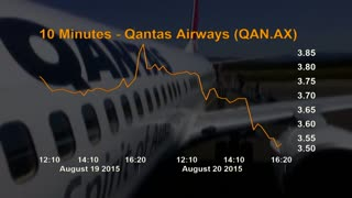 Qantas profits take off thanks to turnaround - Video