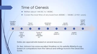 Journey Through the Bible Introduction to Genesis