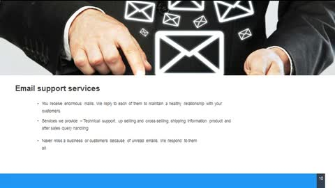 Professional call center outsourcing services