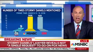 Stormy Daniels Lawyer Complains: Fox News Won't Have Me On, They're Afraid - Video