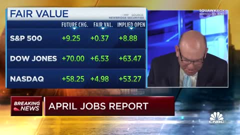 Jobs Numbers Were So Bad CNBC Had To Check It Again!