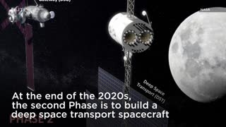 Deep Space Gateway - Video