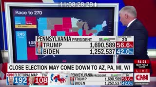 Data Scientists Release Shocking Video Exposing Election Night Fraud