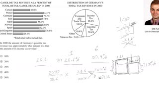 Reading Graph Information: Practice GRE with a Cambridge PhD