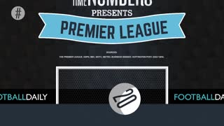 Wicked Premier League Facts - Video