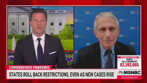 Dr. Fauci is Baffled by Texas COVID Cases Dropping After Mask Mandate Ended