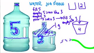 Water Jug Riddle