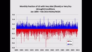 Scientist debunks climate change is creating severe weather conditions today.
