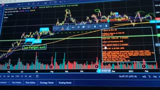 How I traded and invested in Facebook fb
