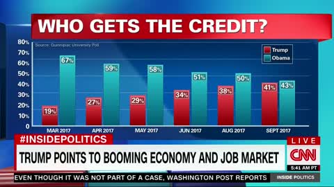 CALEB CNN FAKE NEWS VS BOOMING ECONOMY