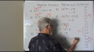 Math Negatives 06 Addition and Subtraction also called Directed Numbers Mostly for Years/Grade 7, 8 and 9