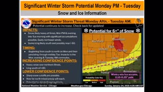 NWS Winter Storm Potential Forecast from Lake County
