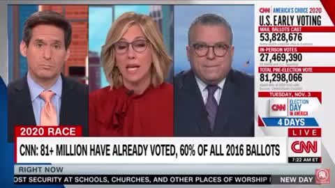 CNN panicking about election!! TRUMP2020